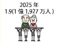 2025 年1.9(1 億1,927 万人)